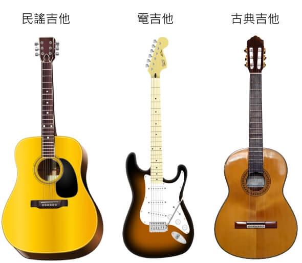 吉他怎麼選 推薦